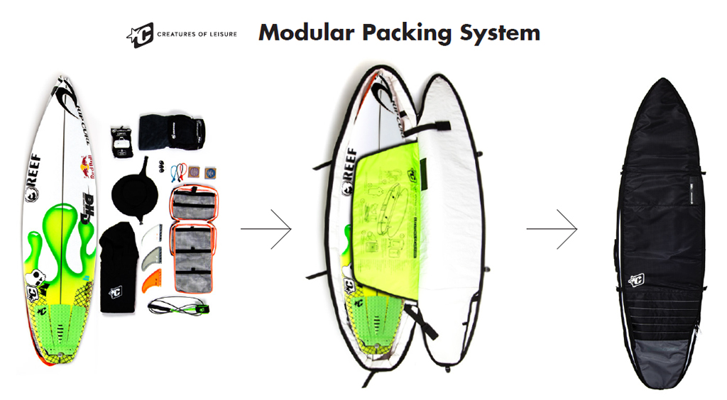 Creatures of Leisure Modular Packing System