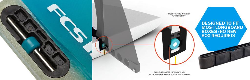 Choosing Longboard Fins FCS II System