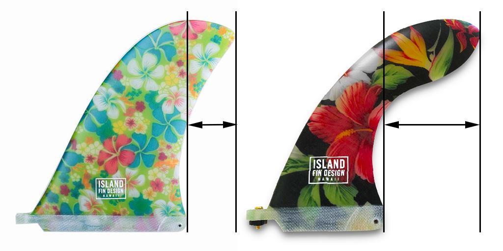 Choosing Longboard Fins Rake Sweep