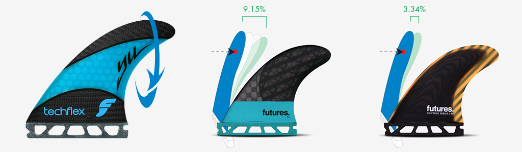 Choosing Surfboard Fins Flex