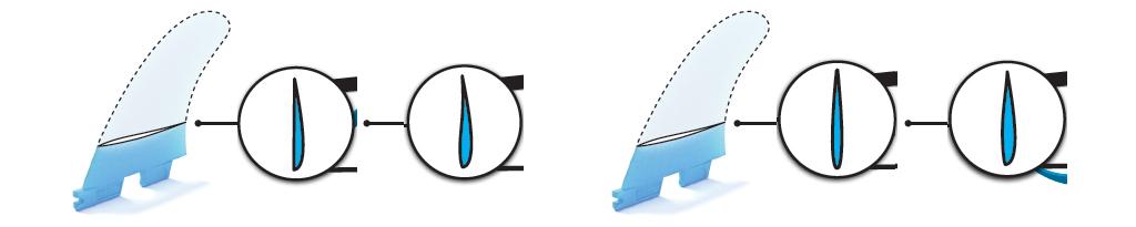 Choosing Surfboard Fins Fin Foil