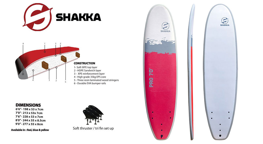 How To Choose A Surfboard Shakka Softboard