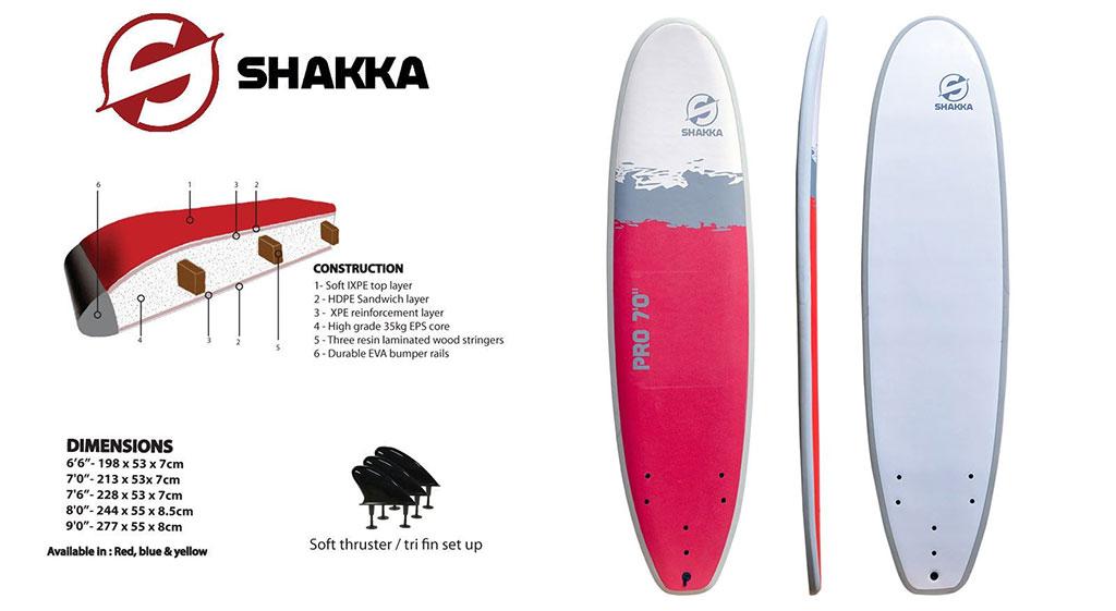How To Choose A Surfboard Shakka Softboard