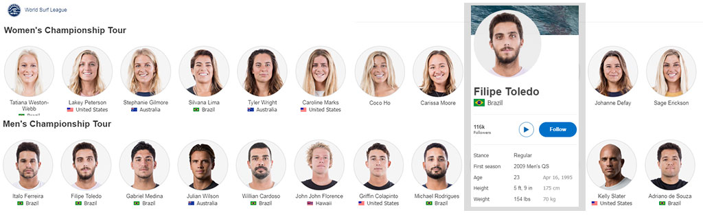 How To Choose A Surfboard WSL Athletes Physiques