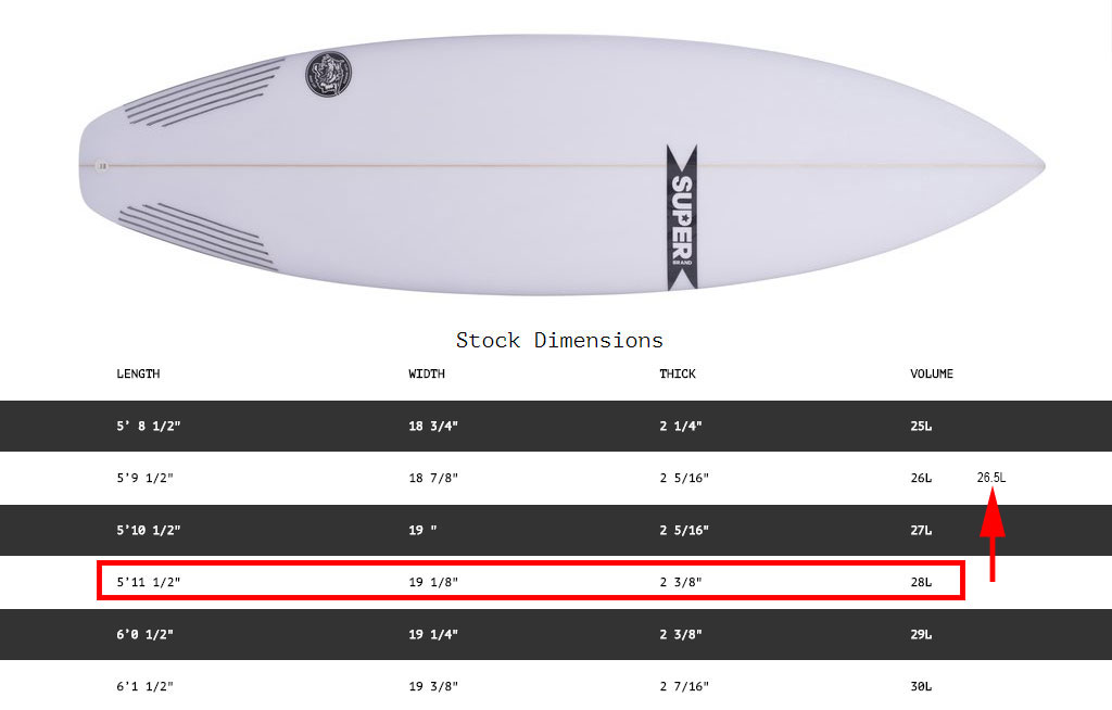 Surfing Superbrand Clay Marzo Design Volume Chart
