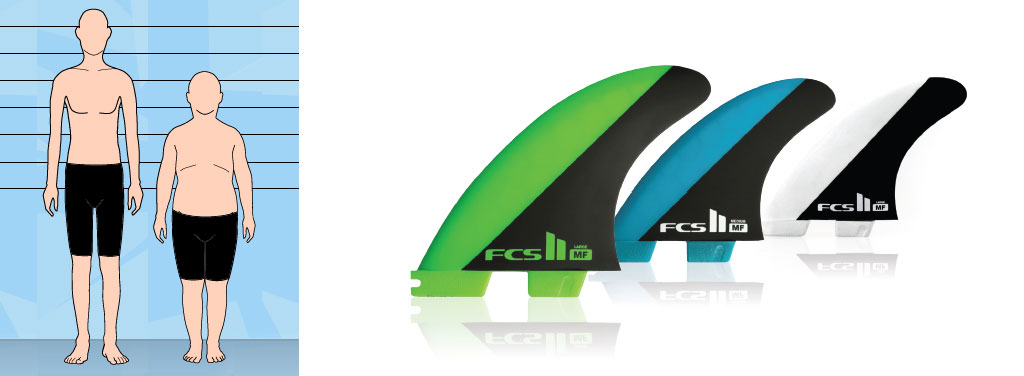 Surfboard Fins Surfer Weight and Fin Size Categories