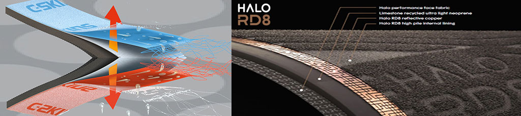 Mens Wetsuits C-Skins Super Neoprene Halo RD8