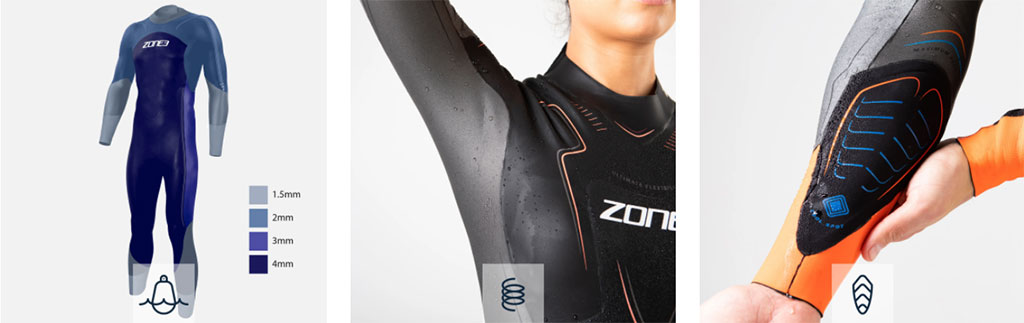 Swim Wetsuits Advanced Technology Features