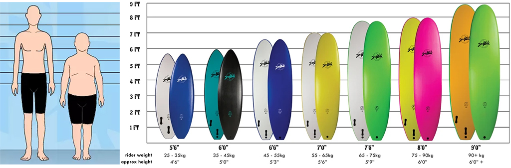Surfboards-Bodysize-and-Softlite-Size-Chart